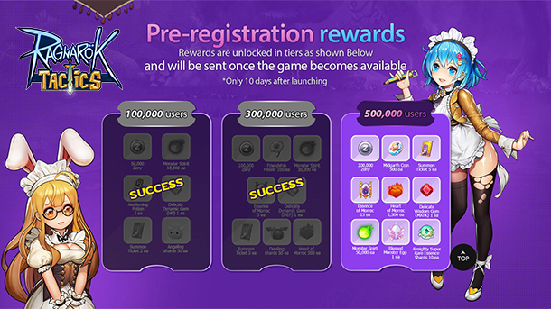 Second Targets Achieved, Some More to Reach Ragnarok Tactics Pre-Registration Final Targets